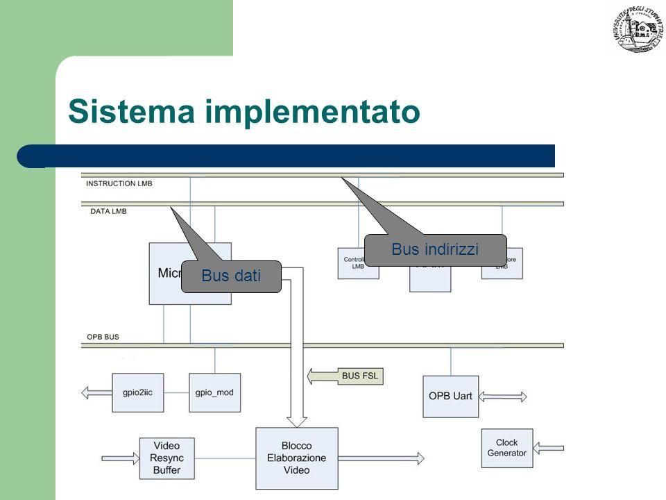 Sistema implementato Bus indirizzi Bus dati