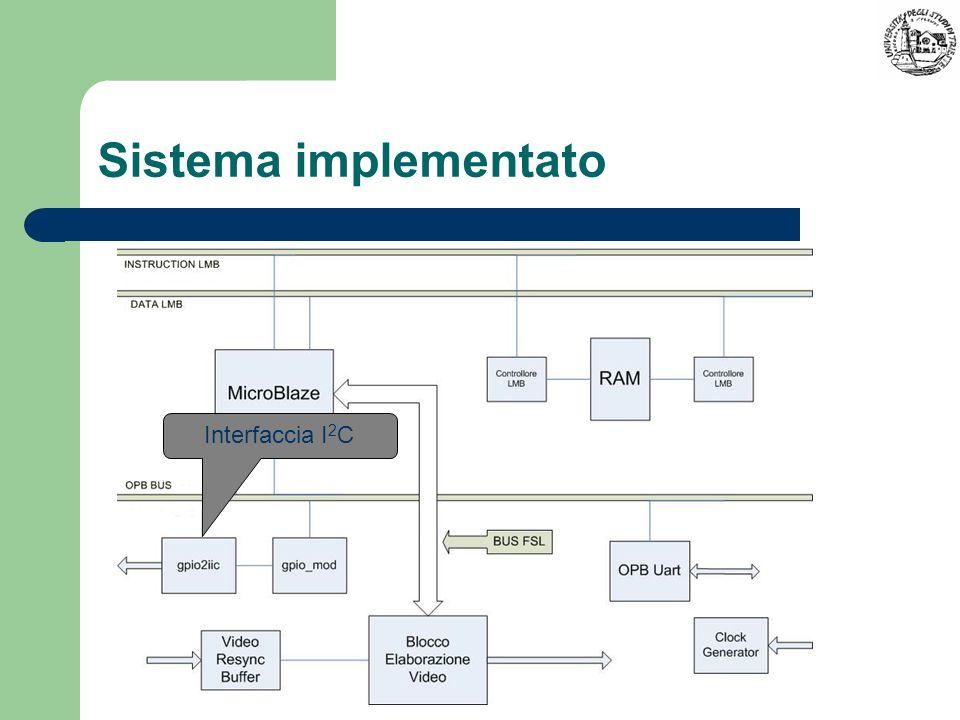 Sistema implementato Interfaccia I2C