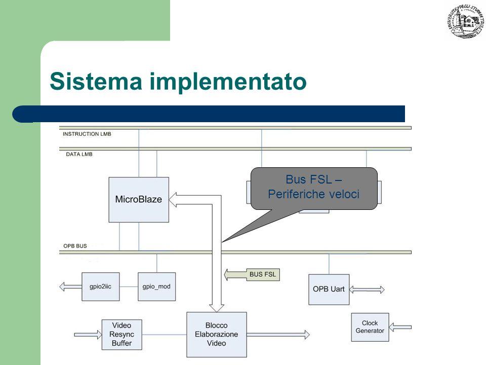 Sistema implementato Bus FSL – Periferiche veloci