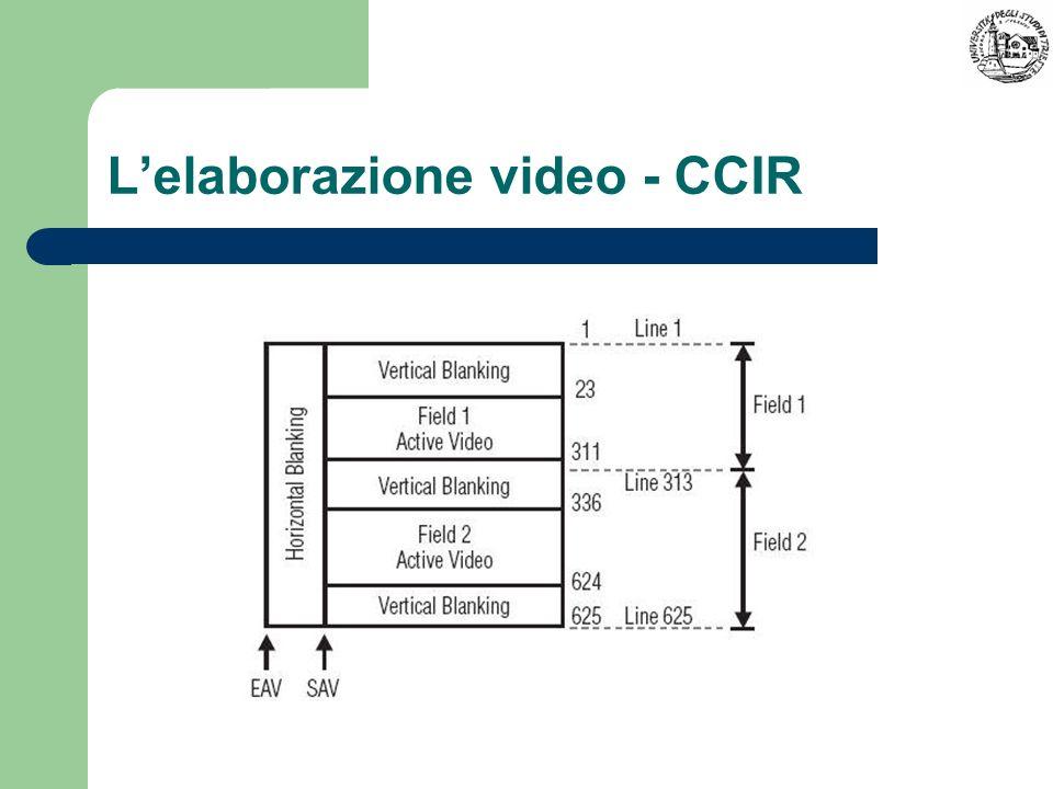 L'elaborazione video - CCIR