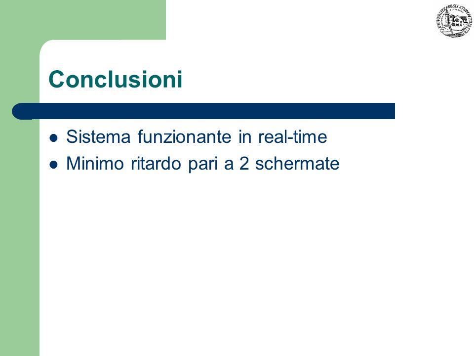 Conclusioni Sistema funzionante in real-time