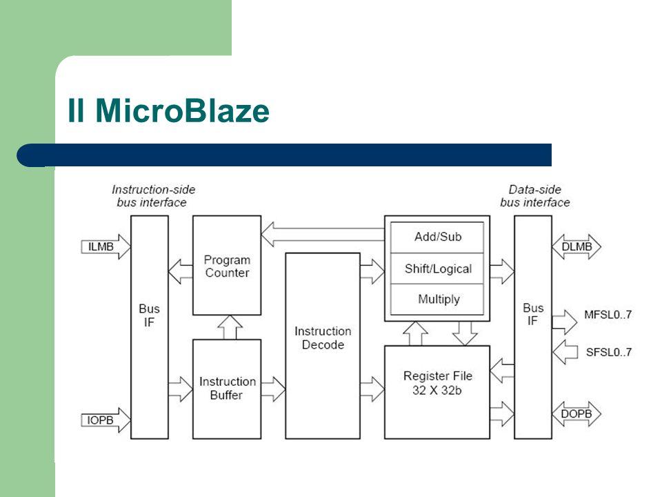 Il MicroBlaze