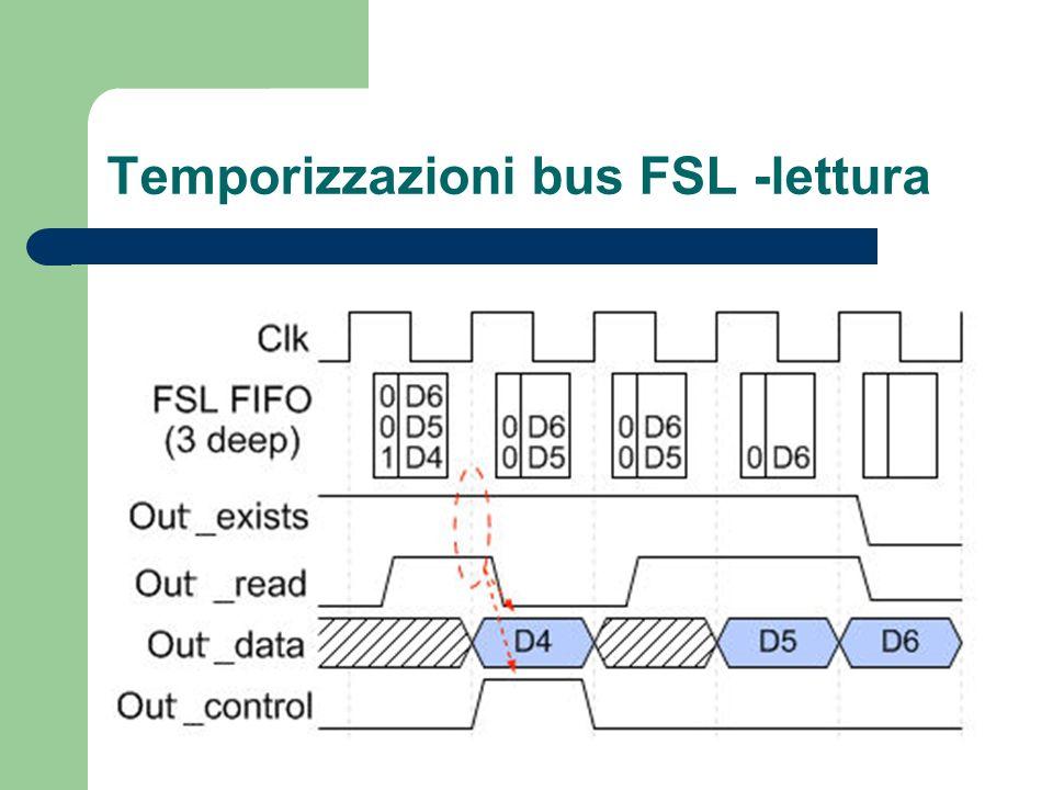 Temporizzazioni bus FSL -lettura
