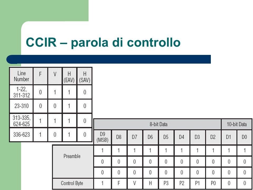 CCIR – parola di controllo