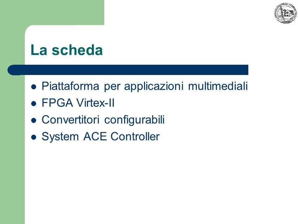 La scheda Piattaforma per applicazioni multimediali FPGA Virtex-II