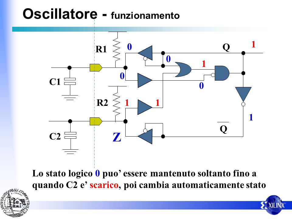 Oscillatore - funzionamento
