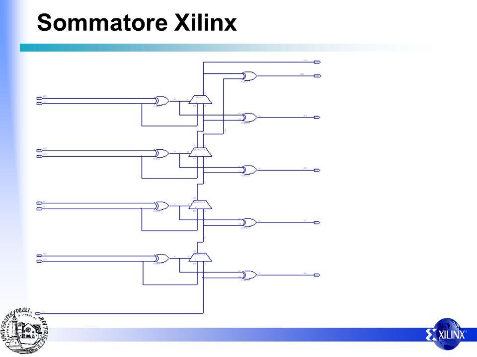 Sommatore Xilinx