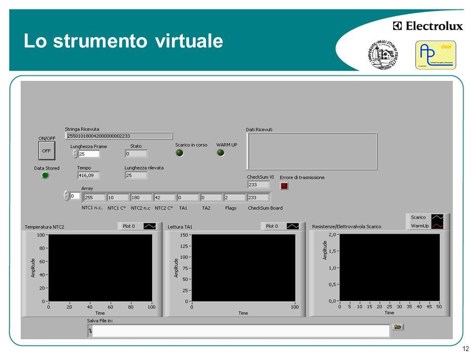 Lo strumento virtuale