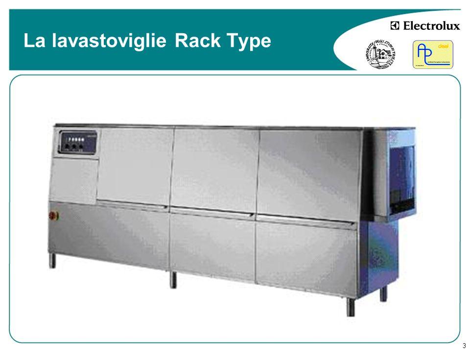 La lavastoviglie Rack Type