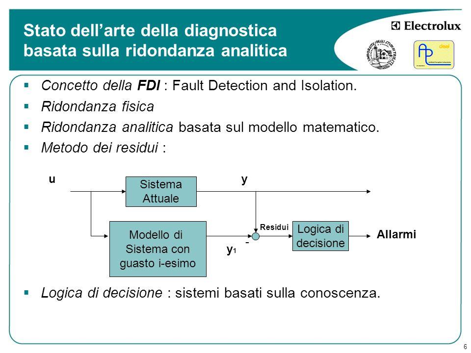 Stato dell'arte della diagnostica basata sulla ridondanza analitica