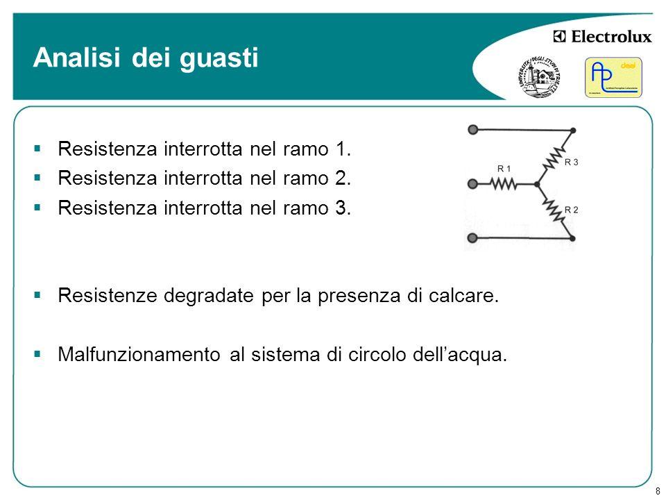Analisi dei guasti Resistenza interrotta nel ramo 1.
