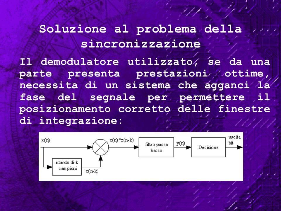 Soluzione al problema della sincronizzazione