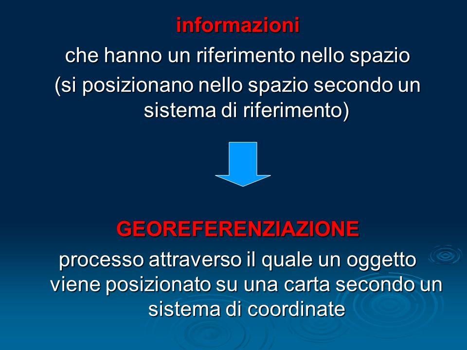 informazioni GEOREFERENZIAZIONE