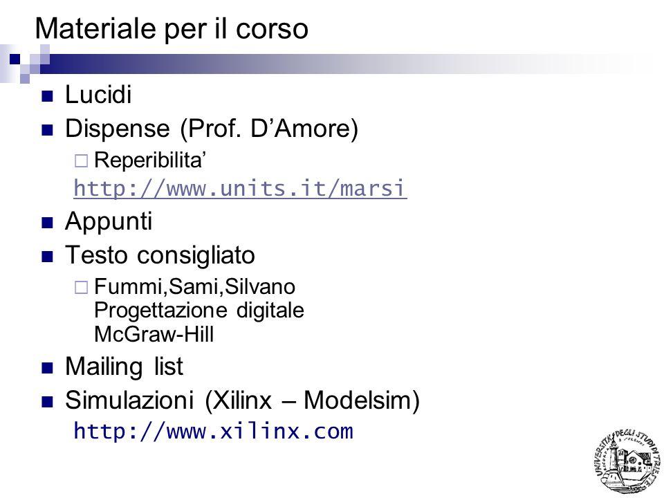 Materiale per il corso Lucidi Dispense (Prof. D'Amore) Appunti