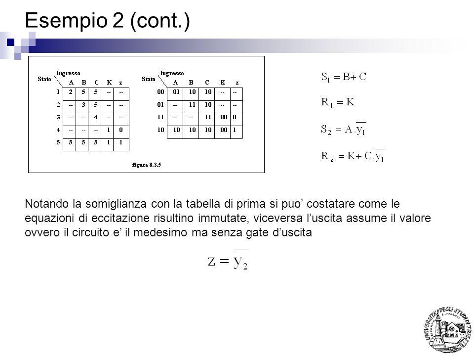 Esempio 2 (cont.)