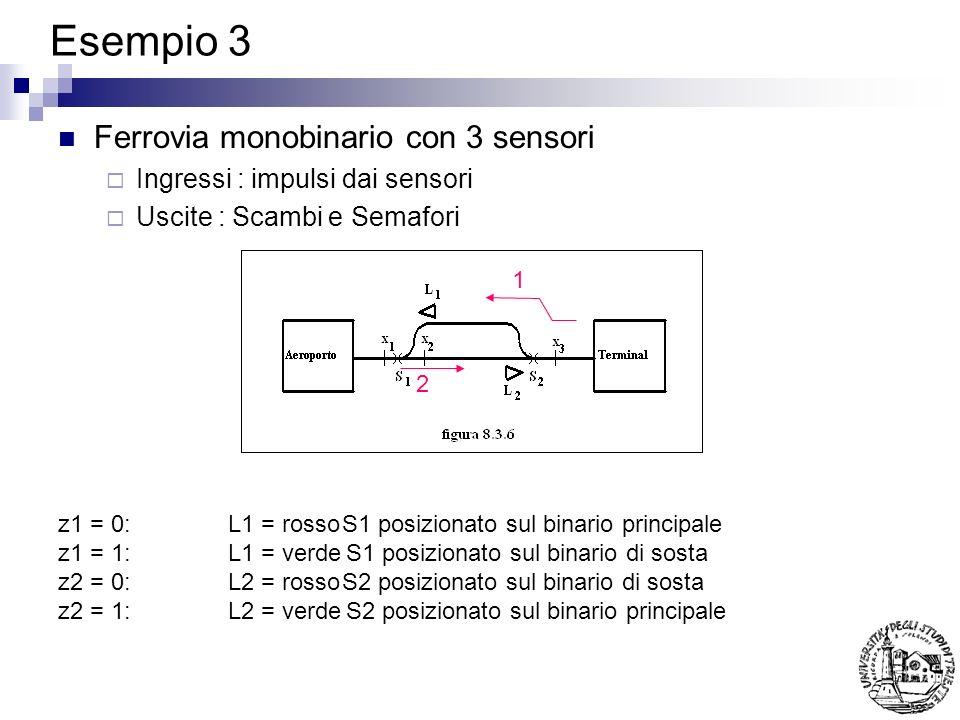 Esempio 3 Ferrovia monobinario con 3 sensori