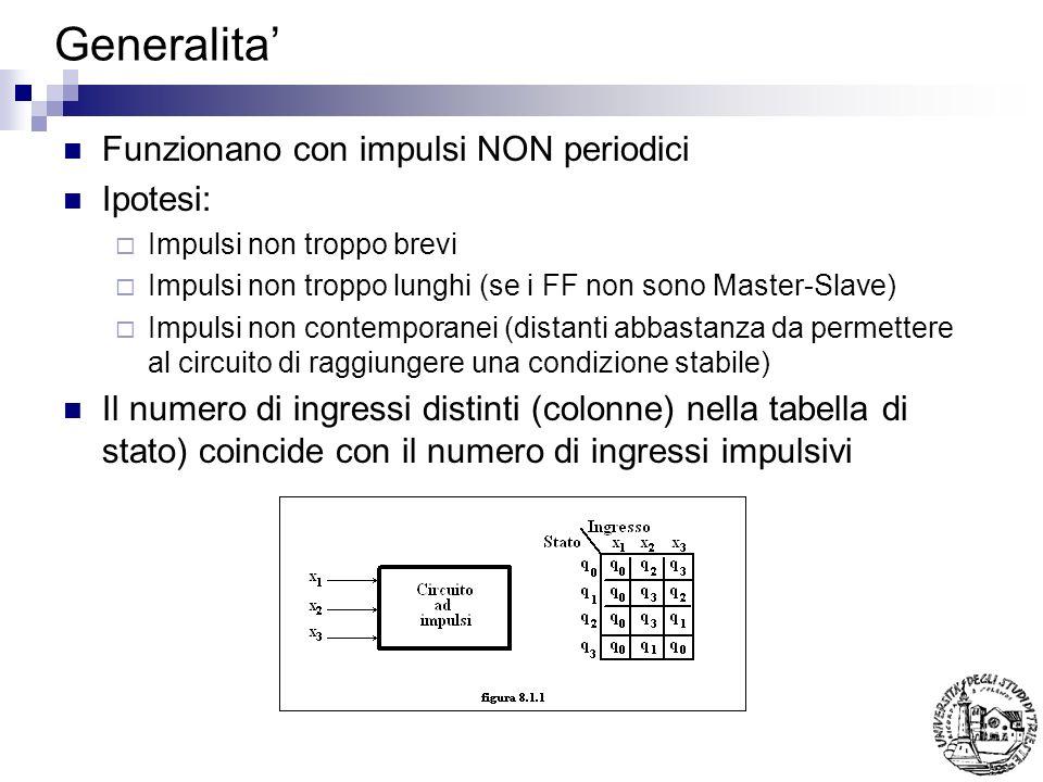 Generalita' Funzionano con impulsi NON periodici Ipotesi: