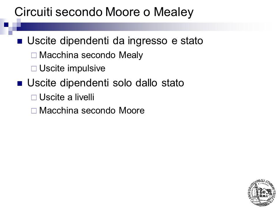 Circuiti secondo Moore o Mealey