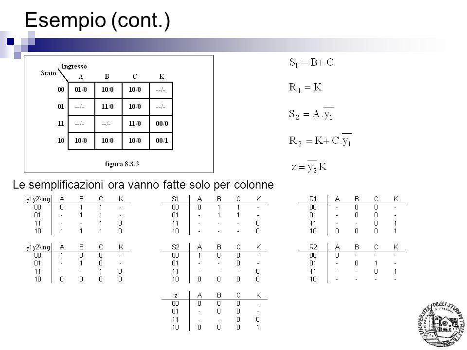 Esempio (cont.) Le semplificazioni ora vanno fatte solo per colonne