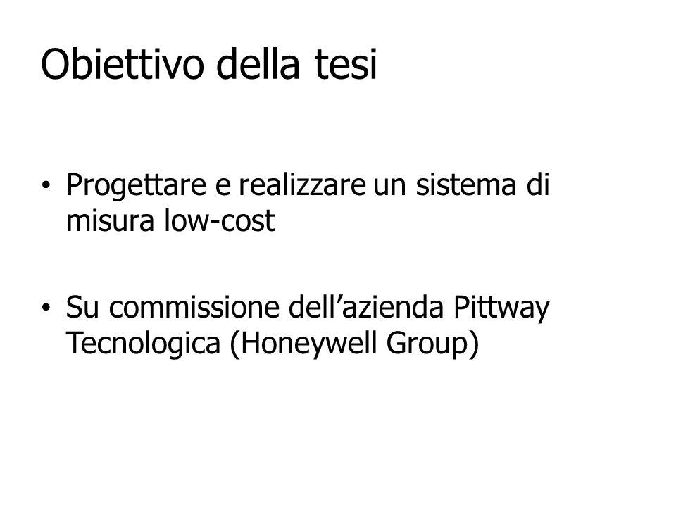 Obiettivo della tesi Progettare e realizzare un sistema di misura low-cost.
