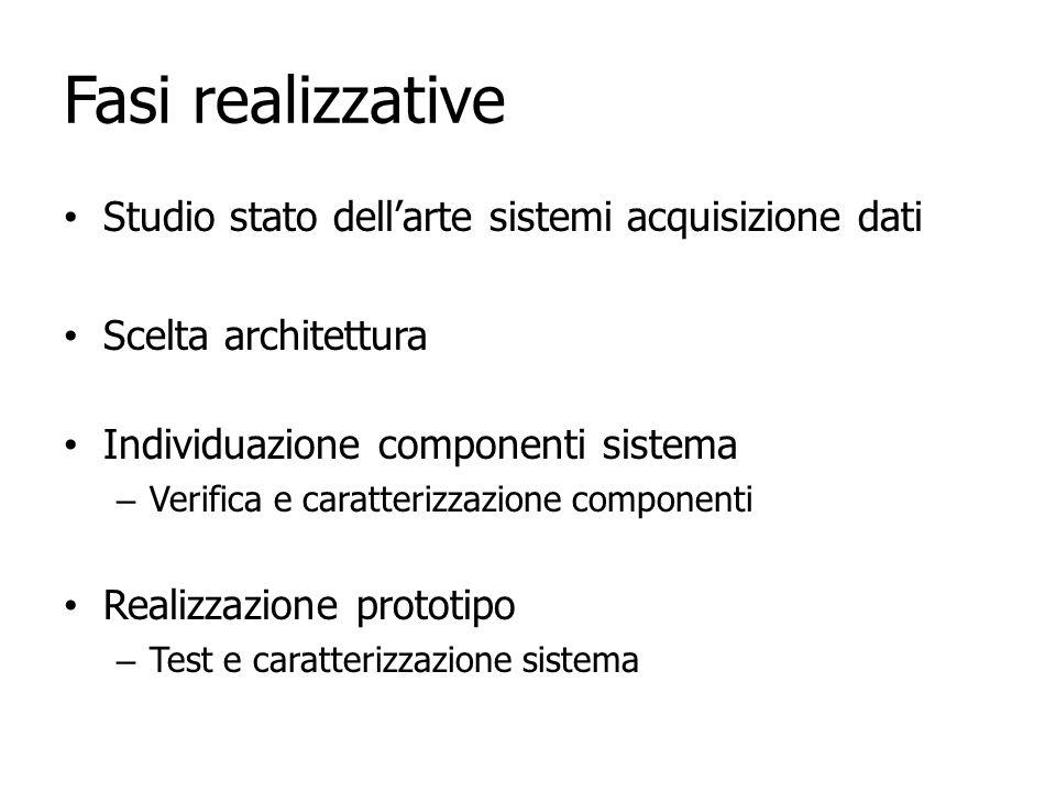 Fasi realizzative Studio stato dell'arte sistemi acquisizione dati