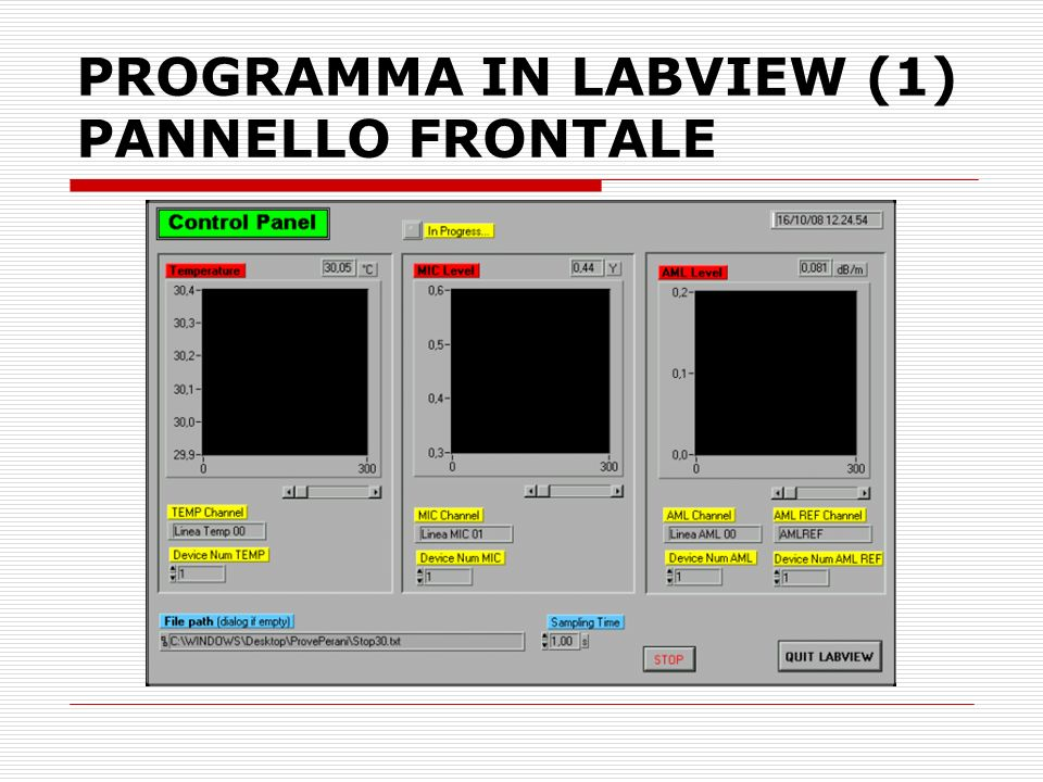 PROGRAMMA IN LABVIEW (1) PANNELLO FRONTALE
