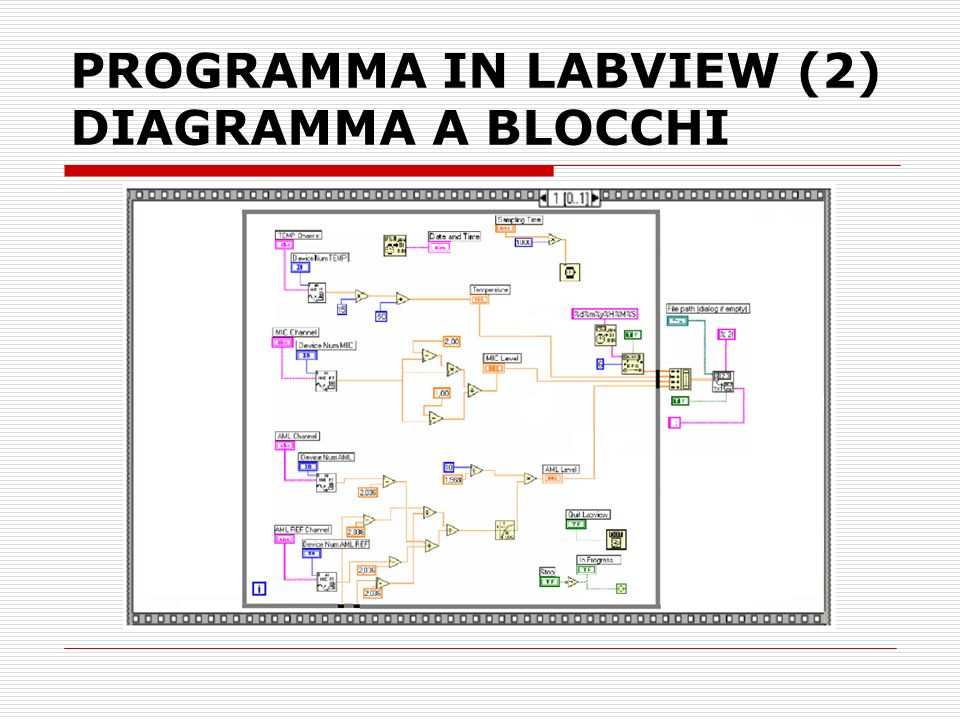 PROGRAMMA IN LABVIEW (2) DIAGRAMMA A BLOCCHI