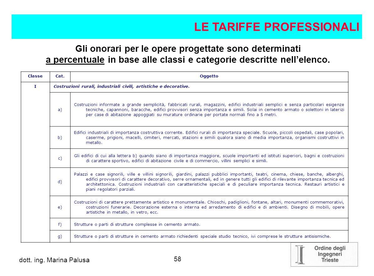 Etica e deontologia professionale relatore dott ing for Piccoli piani di progettazione di edifici commerciali