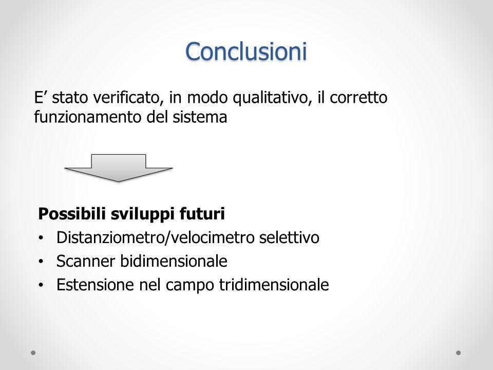 Conclusioni E' stato verificato, in modo qualitativo, il corretto funzionamento del sistema. Possibili sviluppi futuri.