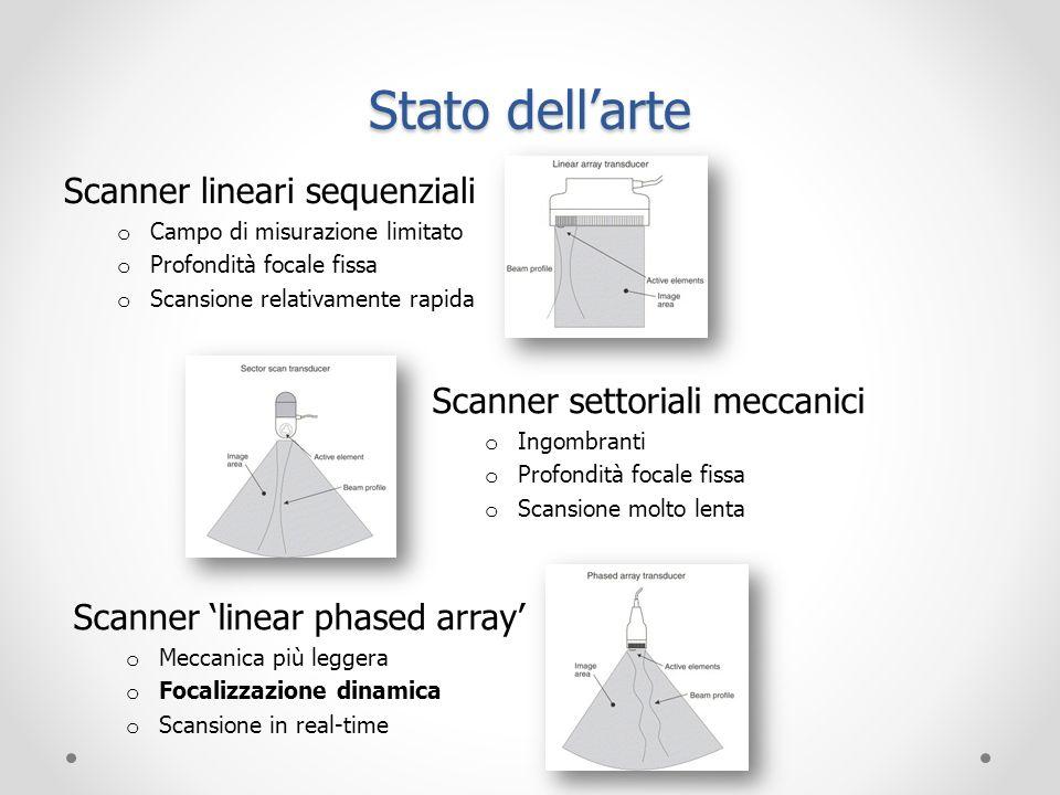 Stato dell'arte Scanner lineari sequenziali
