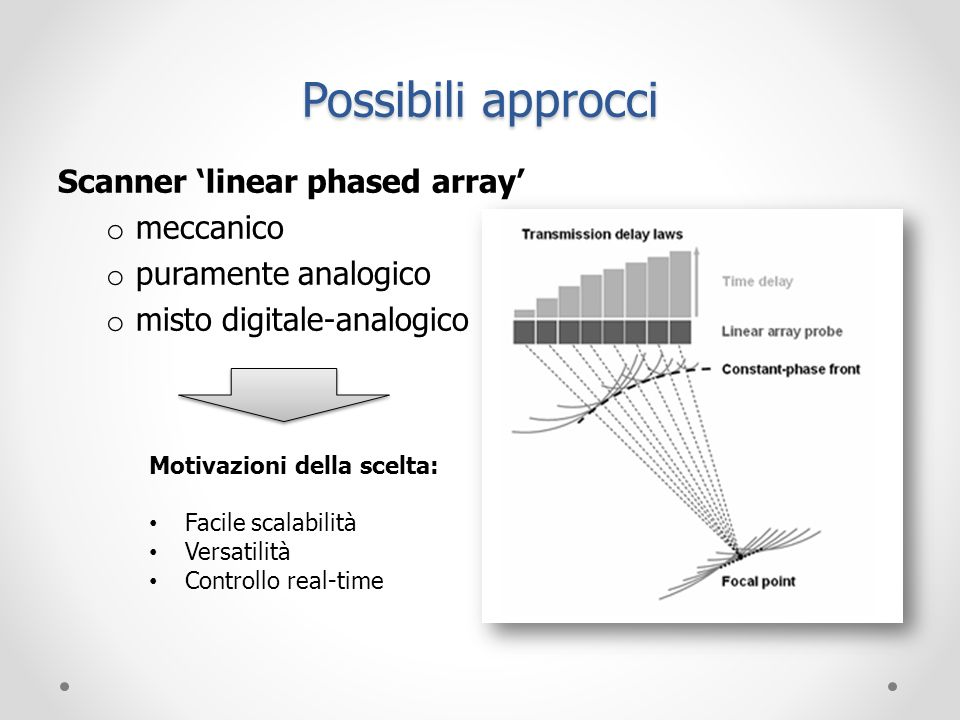 Possibili approcci Scanner 'linear phased array' meccanico