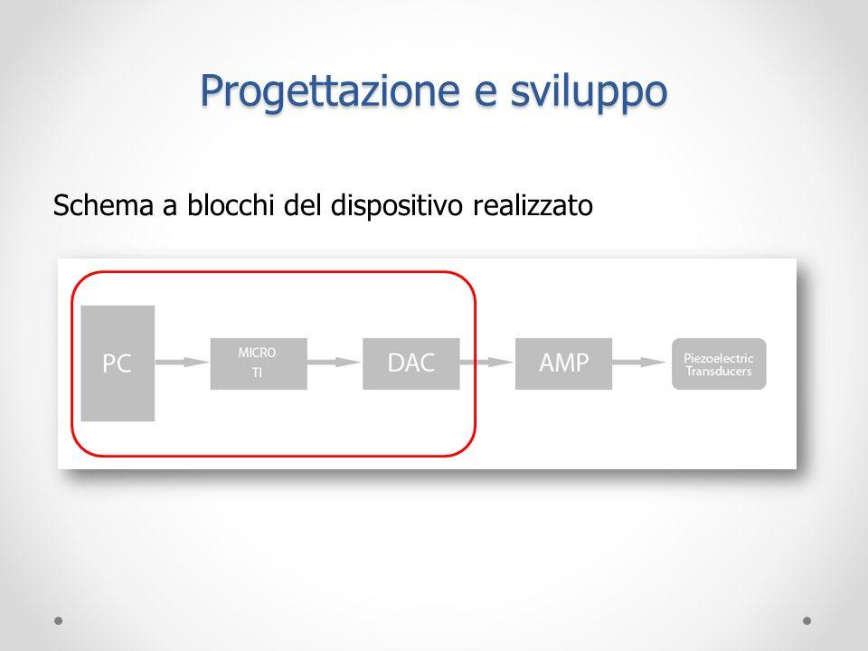 Progettazione e sviluppo