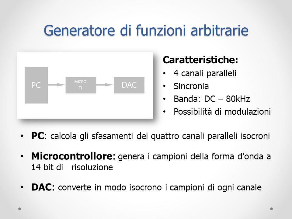 Generatore di funzioni arbitrarie
