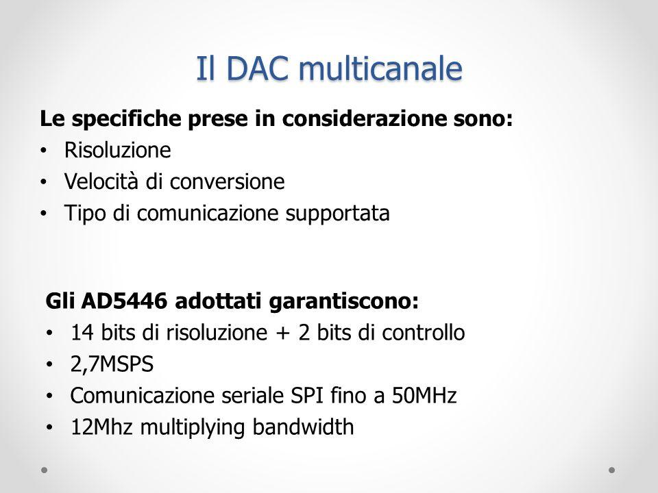 Il DAC multicanale Le specifiche prese in considerazione sono: