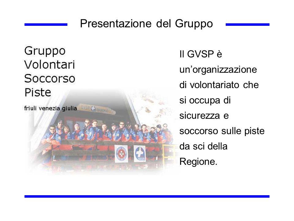 Presentazione del Gruppo