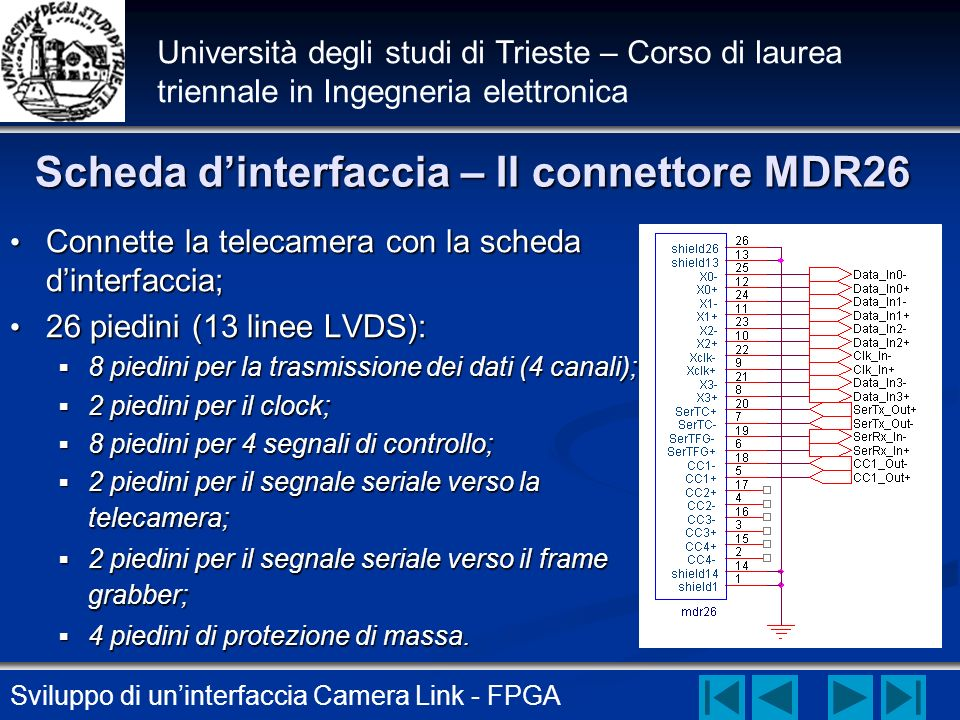 Scheda d'interfaccia – Il connettore MDR26