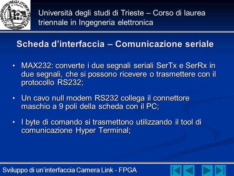 Scheda d'interfaccia – Comunicazione seriale