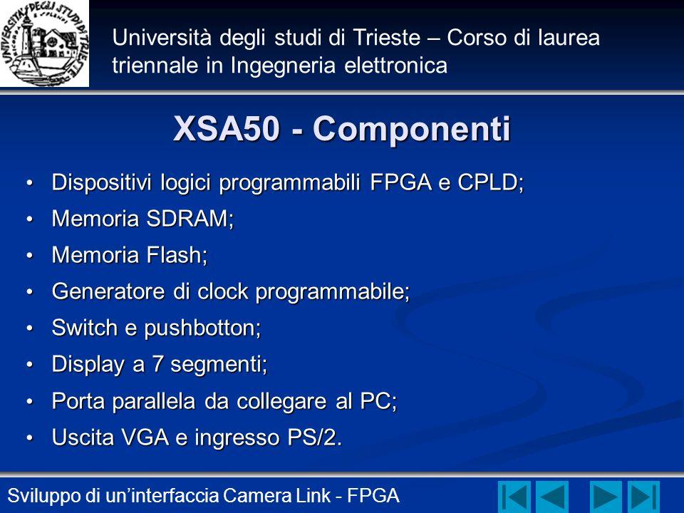 Università degli studi di Trieste – Corso di laurea triennale in Ingegneria elettronica