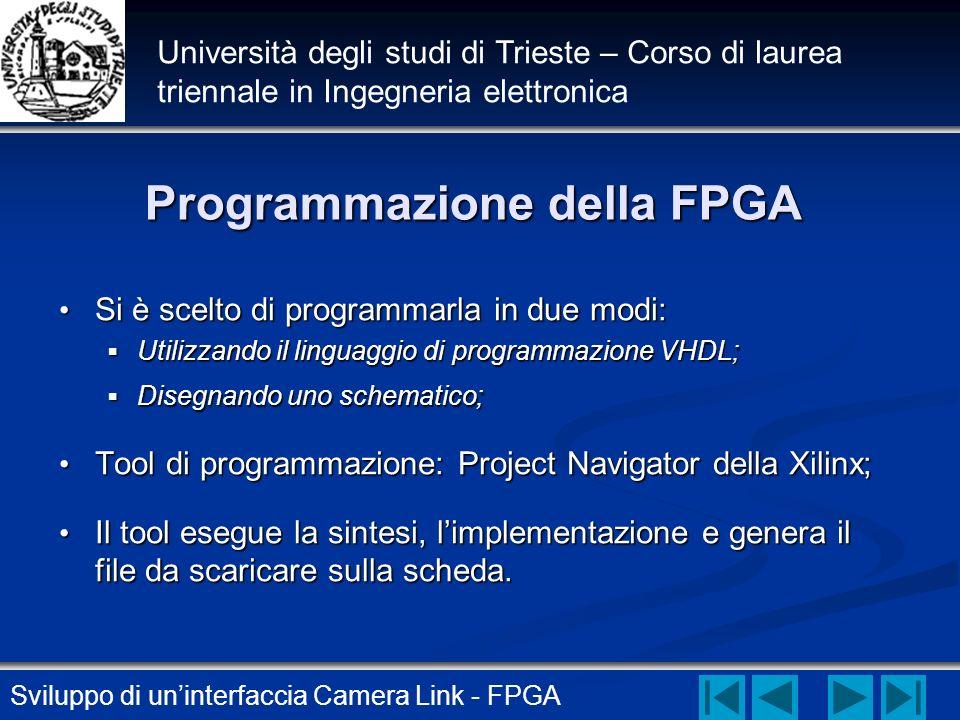 Programmazione della FPGA