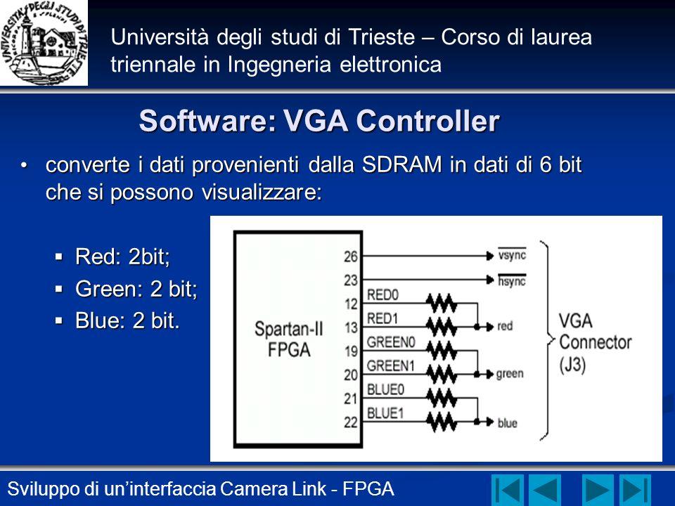 Software: VGA Controller