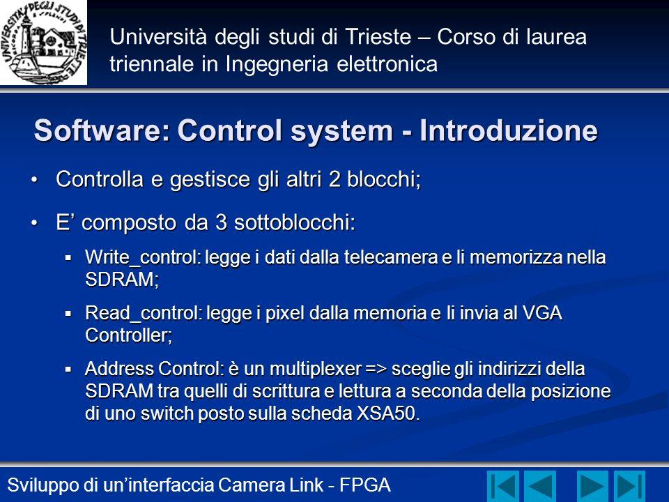 Software: Control system - Introduzione