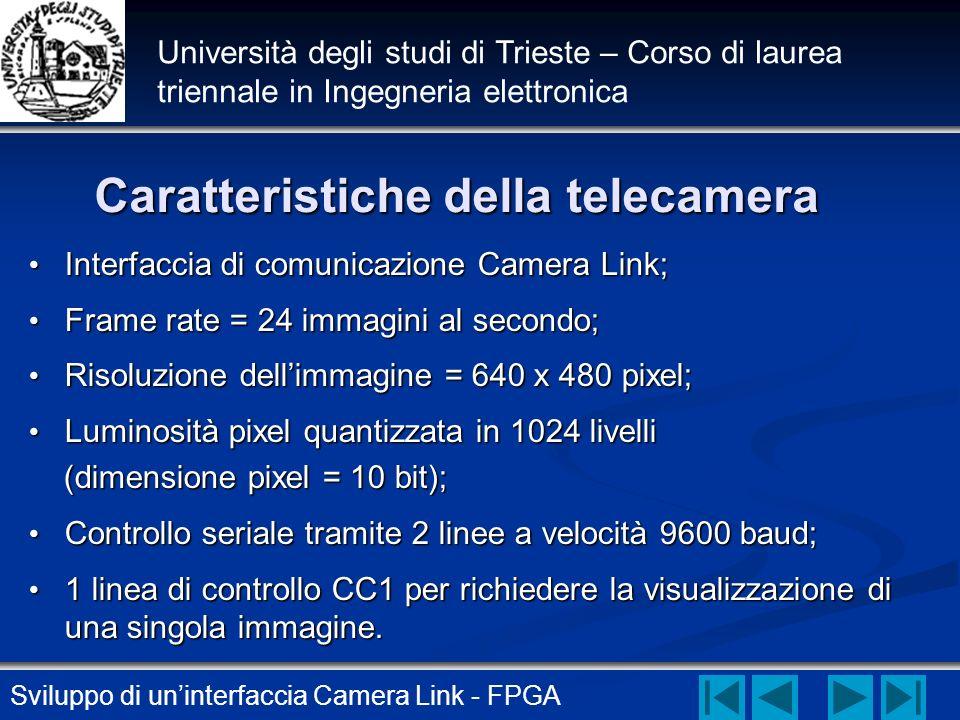 Caratteristiche della telecamera