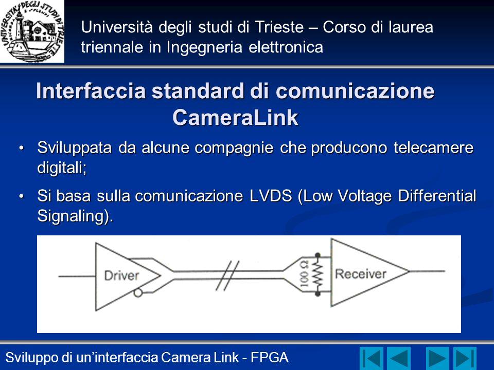 Interfaccia standard di comunicazione CameraLink