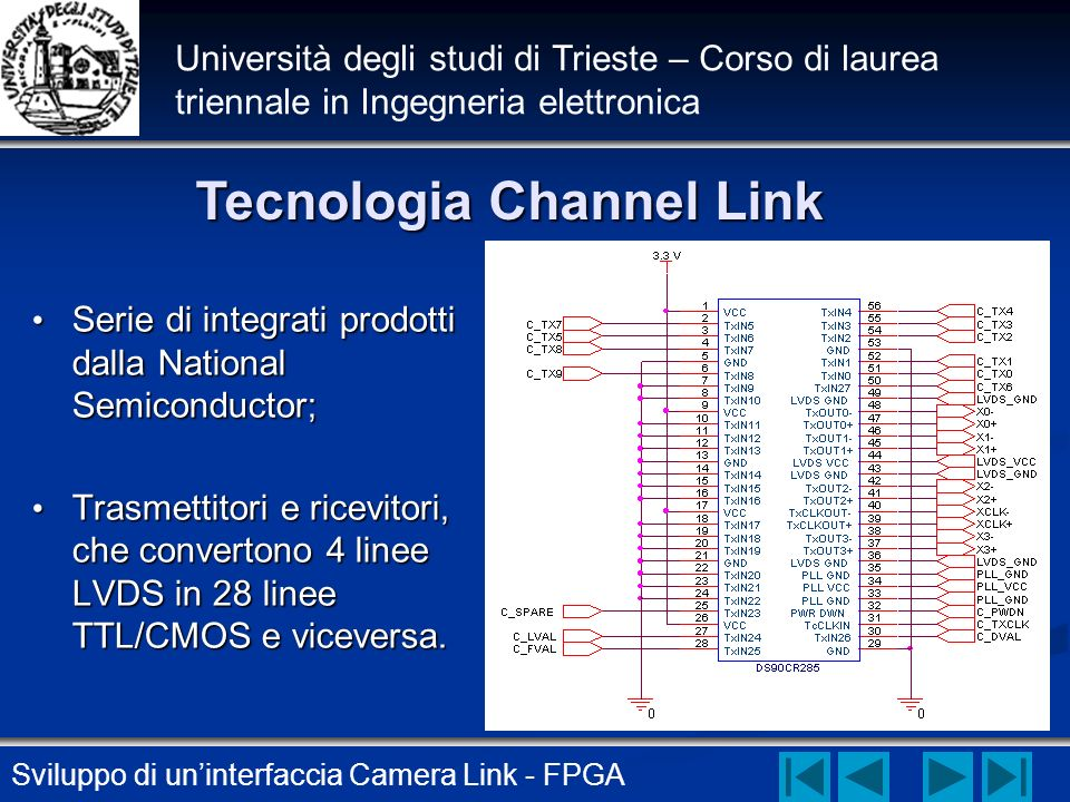 Tecnologia Channel Link