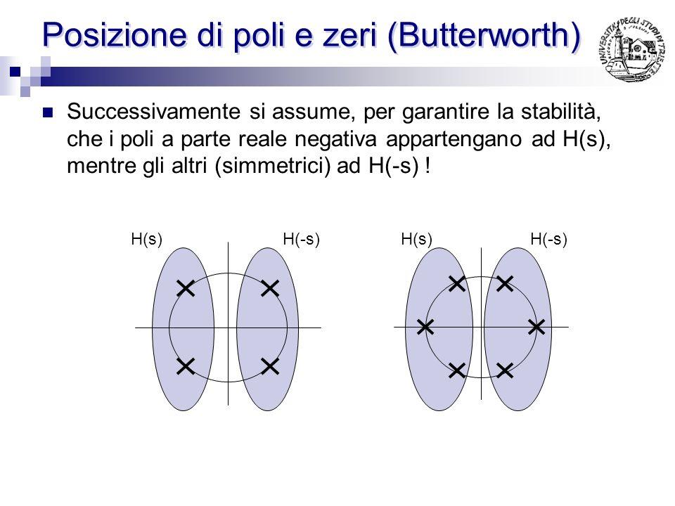 Posizione di poli e zeri (Butterworth)