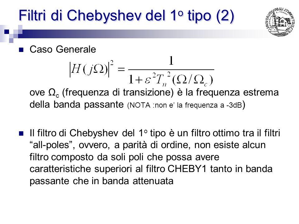 Filtri di Chebyshev del 1o tipo (2)