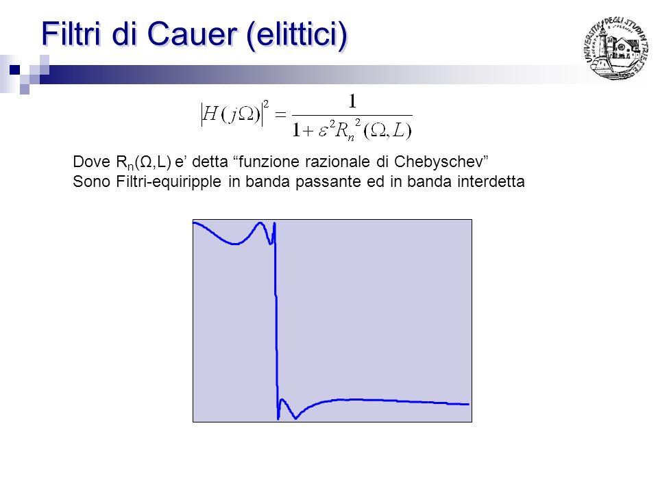 Filtri di Cauer (elittici)
