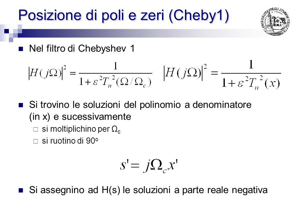 Posizione di poli e zeri (Cheby1)