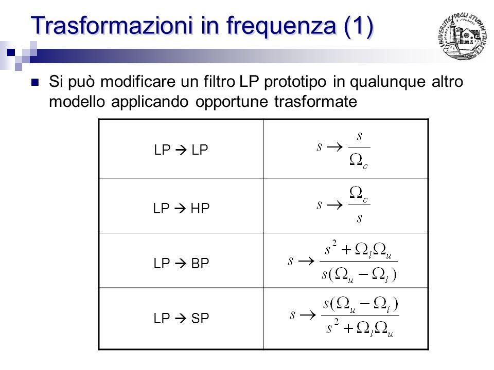 Trasformazioni in frequenza (1)