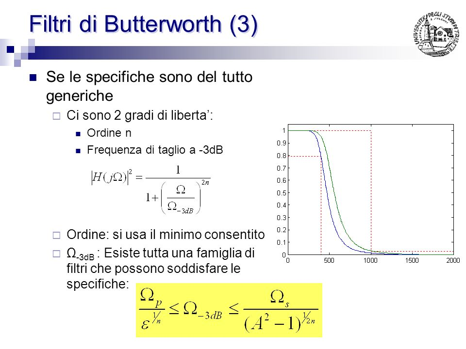 Filtri di Butterworth (3)
